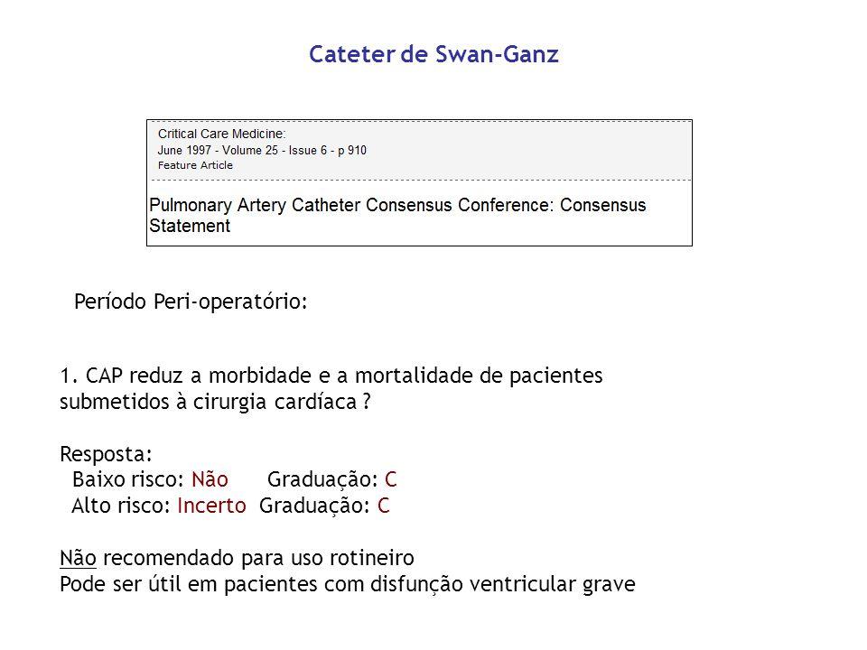 Cateter de Swan-Ganz Período Peri-operatório: