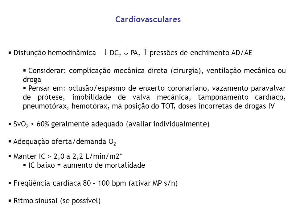 Cardiovasculares Disfunção hemodinâmica –  DC,  PA,  pressões de enchimento AD/AE.