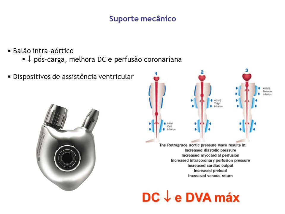DC  e DVA máx Suporte mecânico Balão intra-aórtico