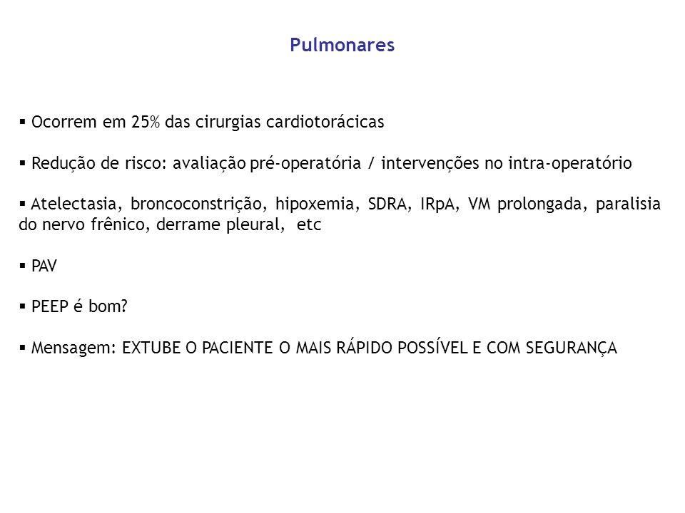 Pulmonares Ocorrem em 25% das cirurgias cardiotorácicas