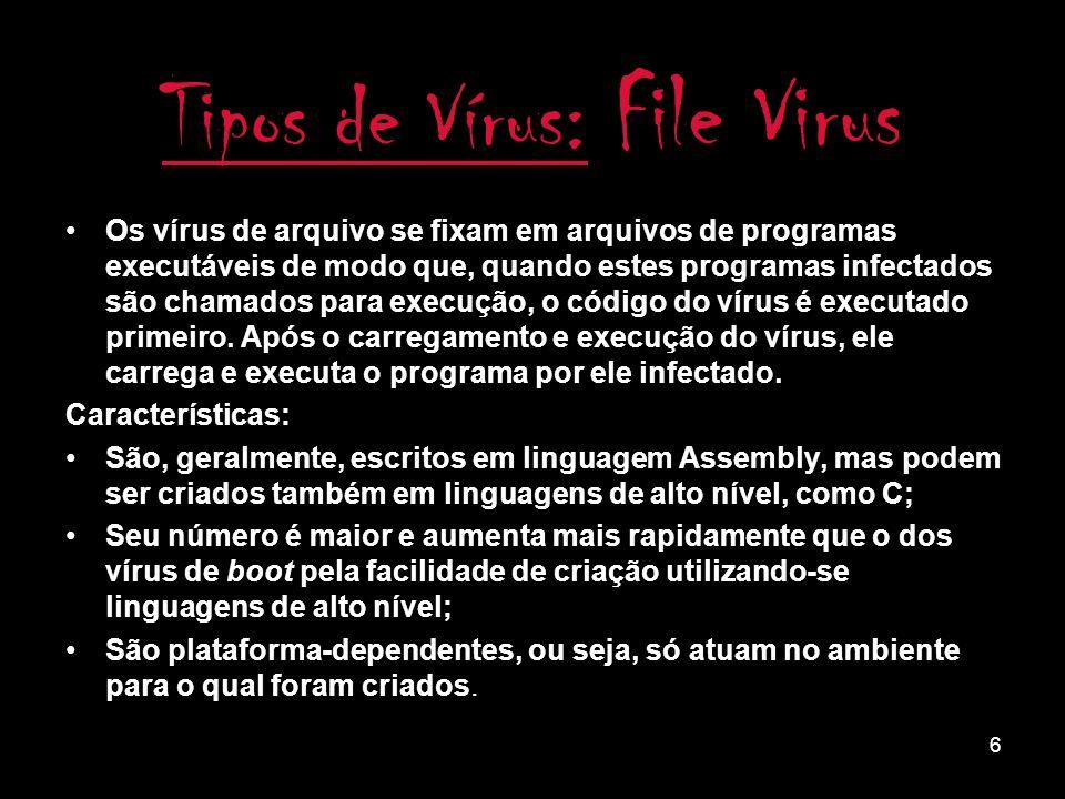 Tipos de Vírus: File Virus