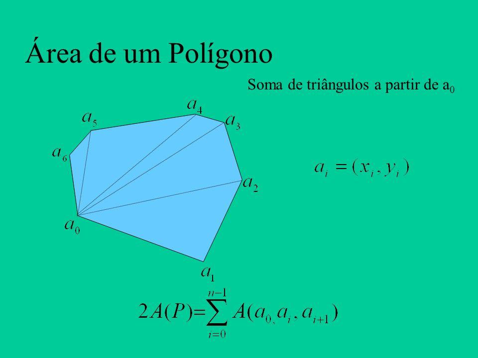 Área de um Polígono Soma de triângulos a partir de a0