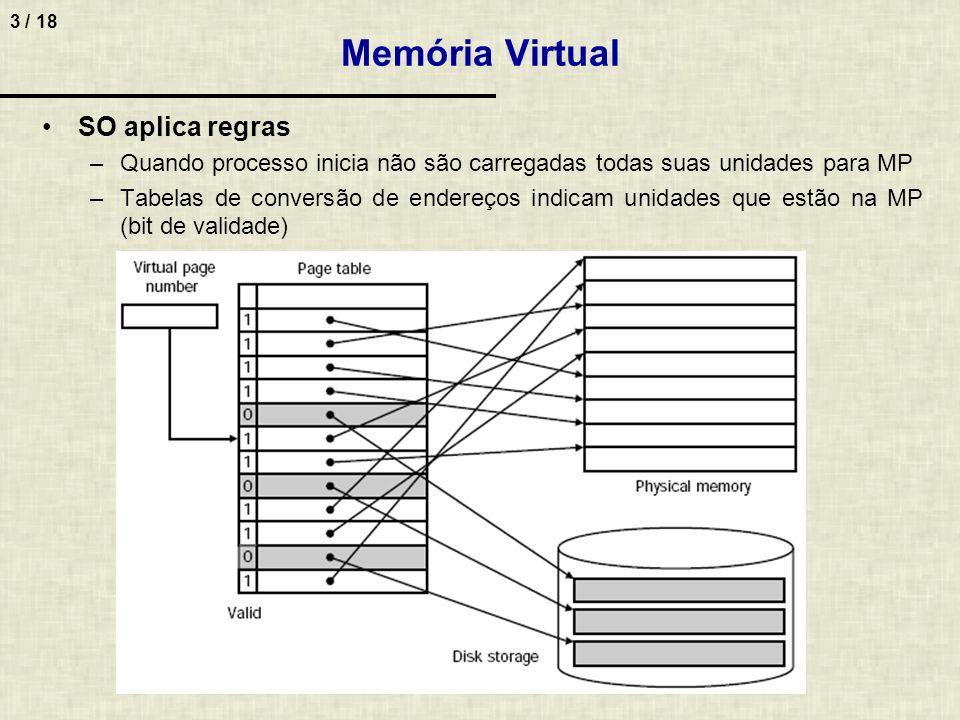 Memória Virtual SO aplica regras