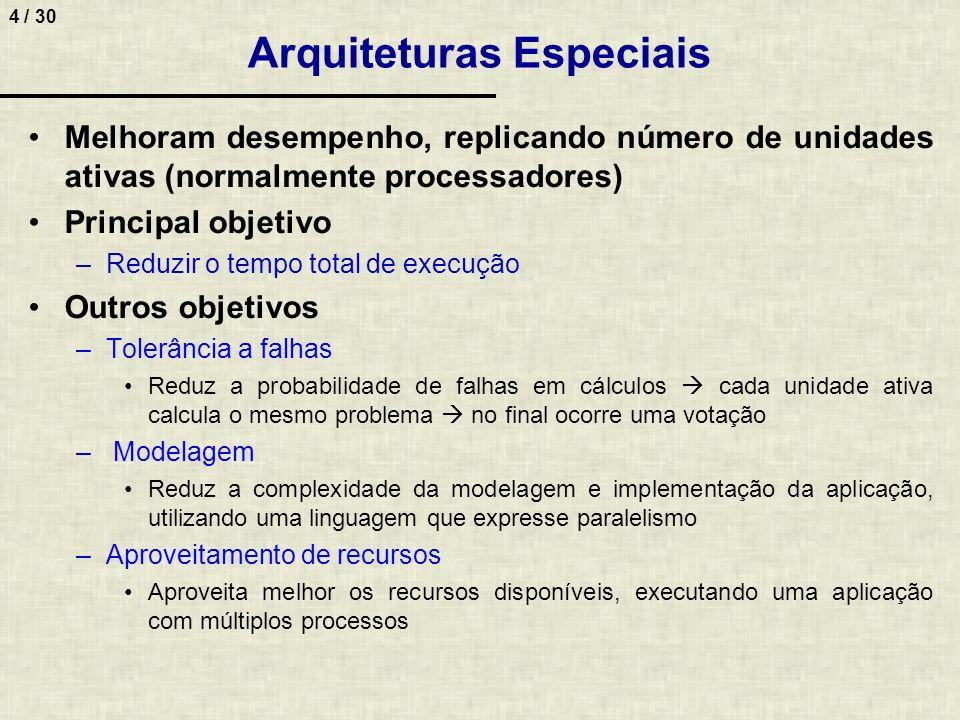 Arquiteturas Especiais