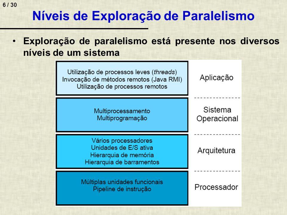 Níveis de Exploração de Paralelismo