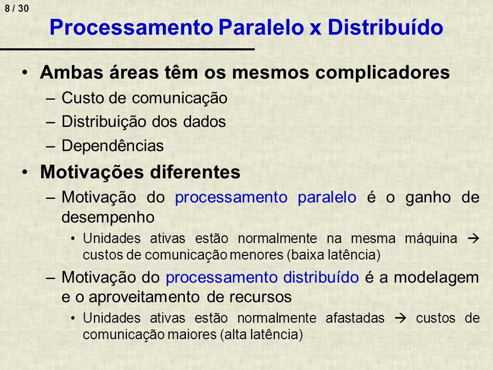 Processamento Paralelo x Distribuído
