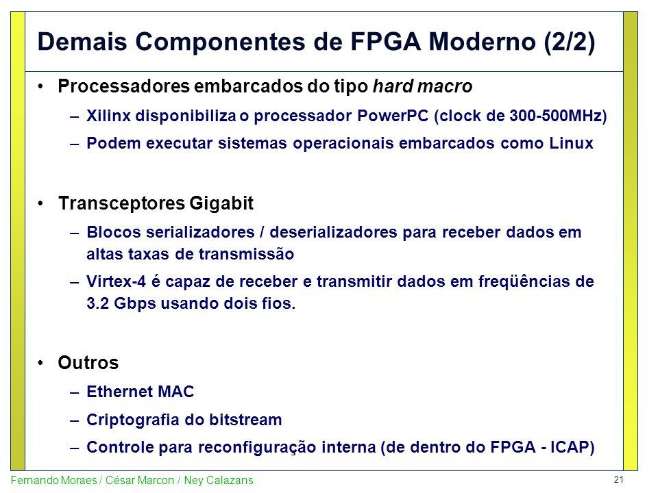 Demais Componentes de FPGA Moderno (2/2)
