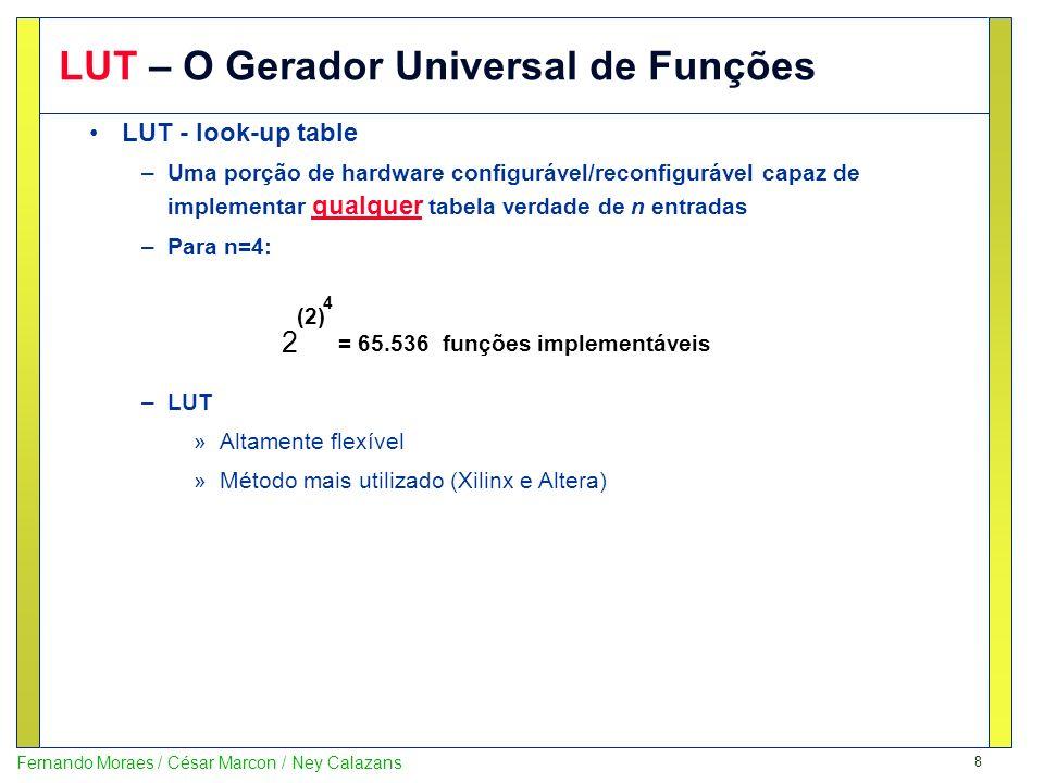 LUT – O Gerador Universal de Funções