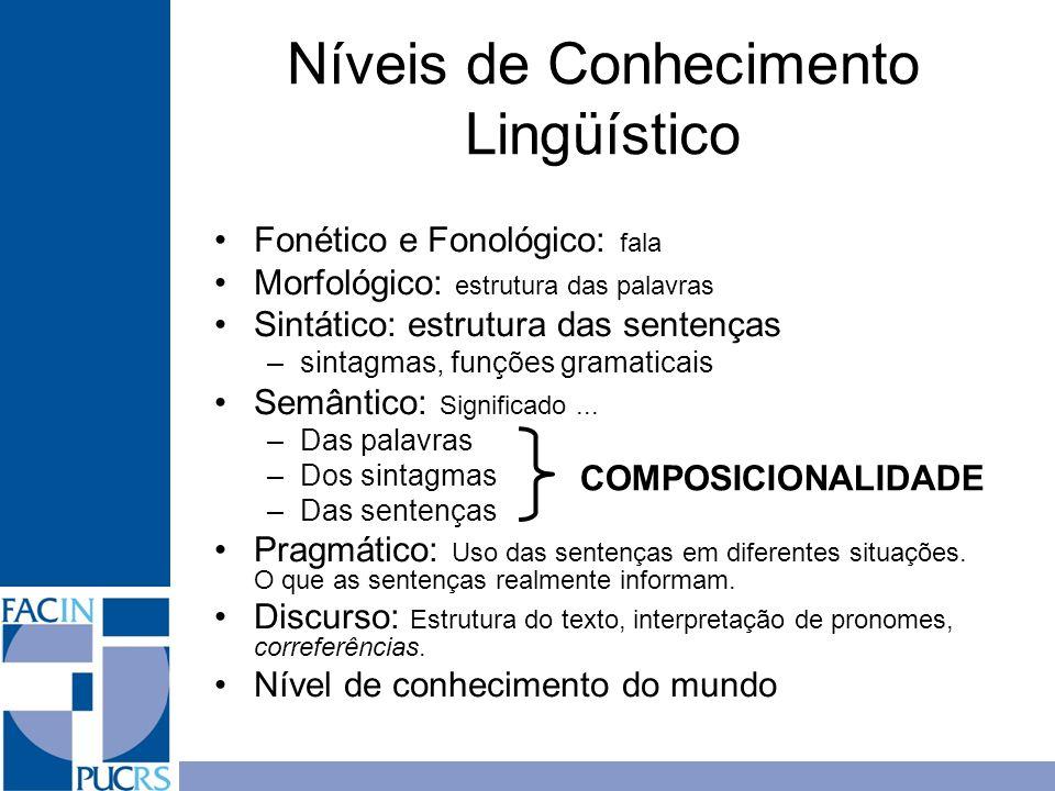 Níveis de Conhecimento Lingüístico