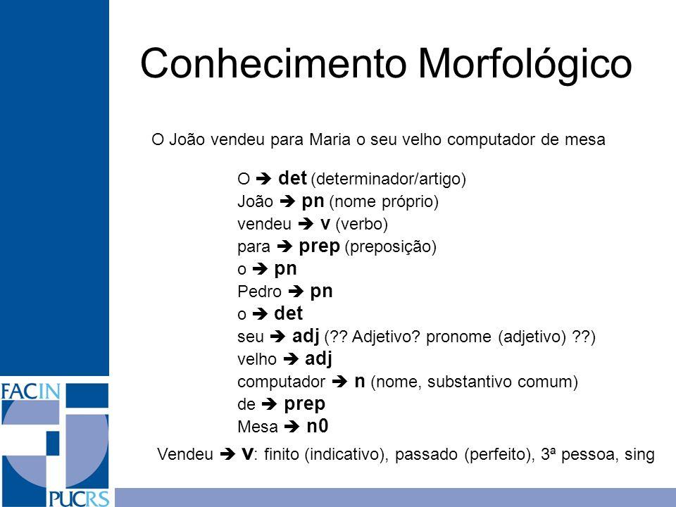 Conhecimento Morfológico