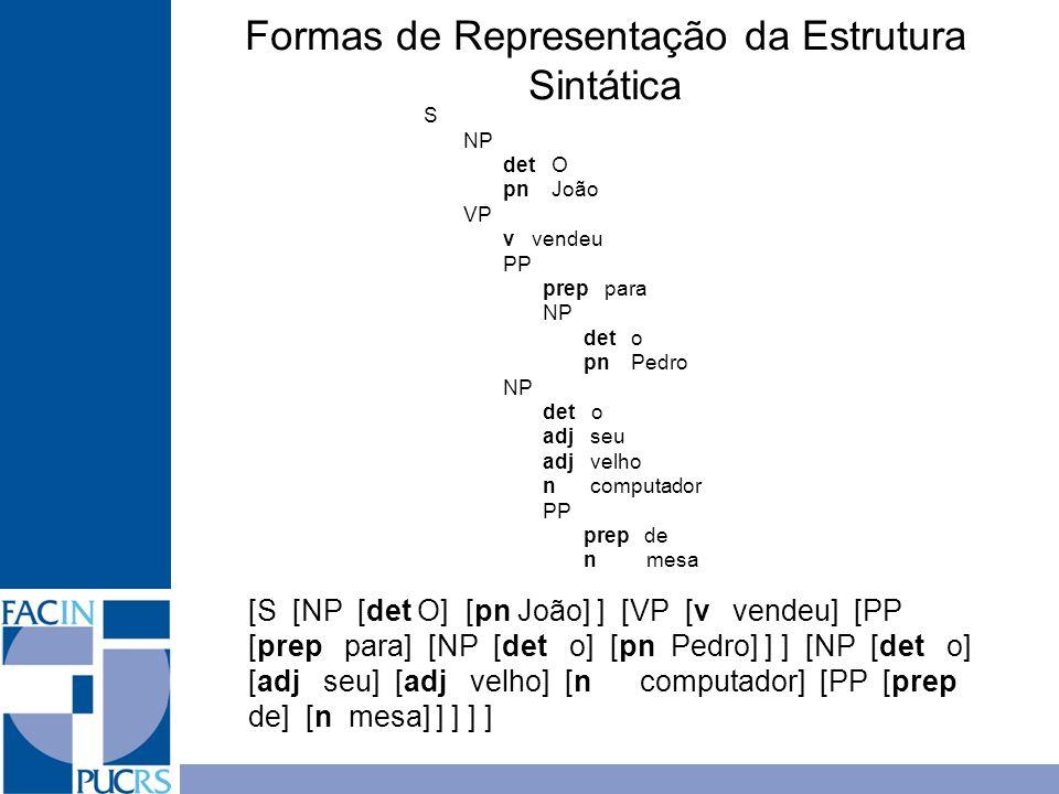 Formas de Representação da Estrutura Sintática
