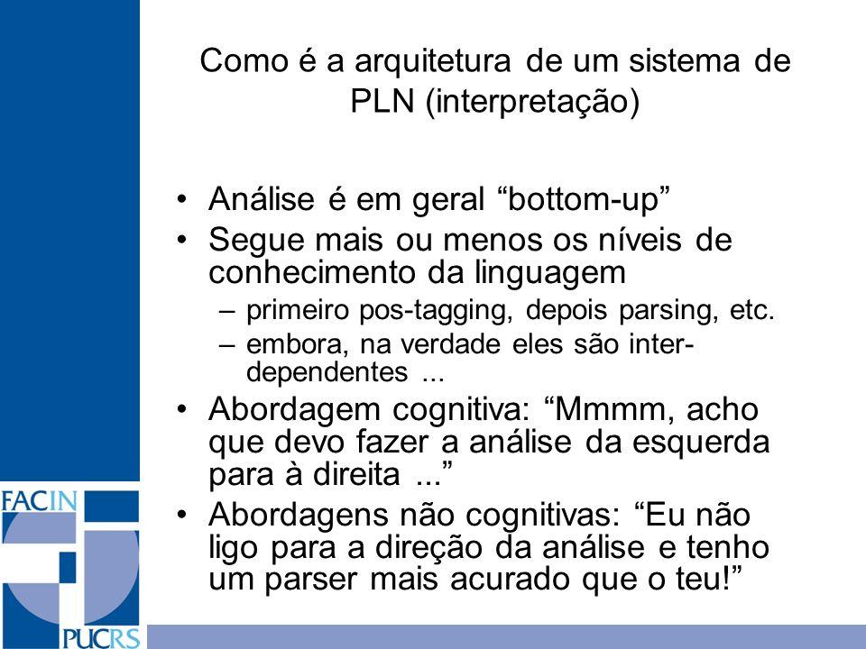 Como é a arquitetura de um sistema de PLN (interpretação)
