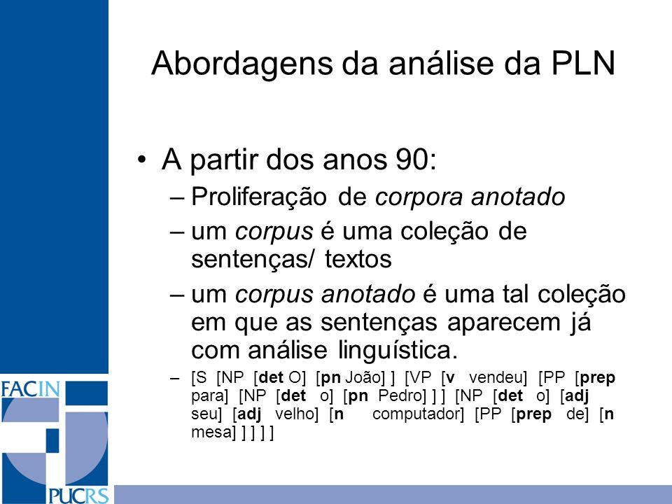 Abordagens da análise da PLN