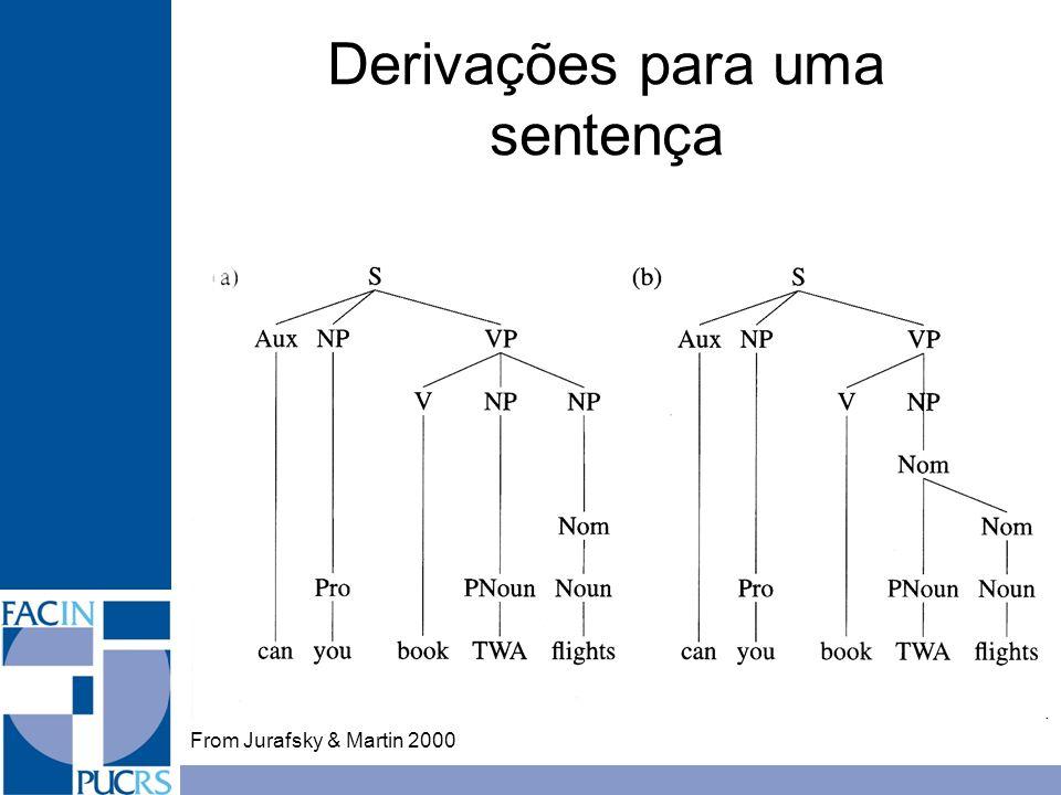Derivações para uma sentença