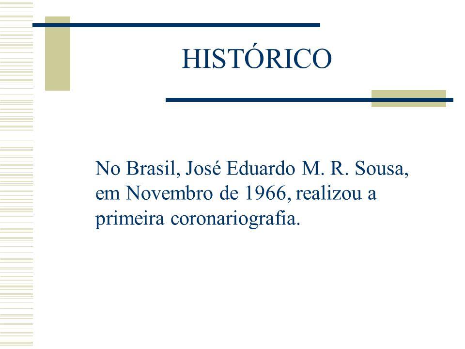 HISTÓRICO No Brasil, José Eduardo M. R.