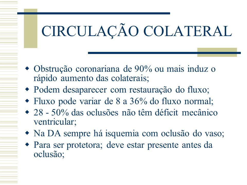 CIRCULAÇÃO COLATERALObstrução coronariana de 90% ou mais induz o rápido aumento das colaterais; Podem desaparecer com restauração do fluxo;