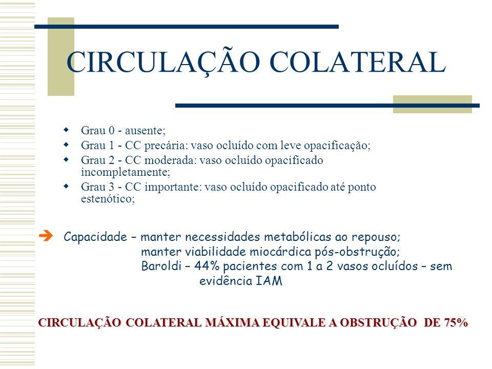 CIRCULAÇÃO COLATERAL Grau 0 - ausente;