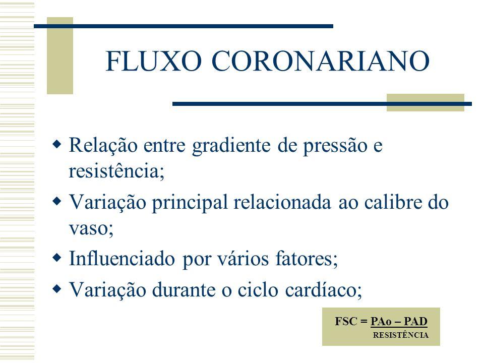 FLUXO CORONARIANO Relação entre gradiente de pressão e resistência;