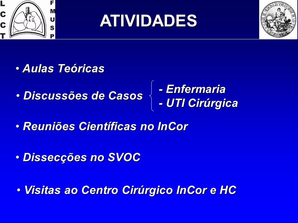 ATIVIDADES Aulas Teóricas - Enfermaria Discussões de Casos