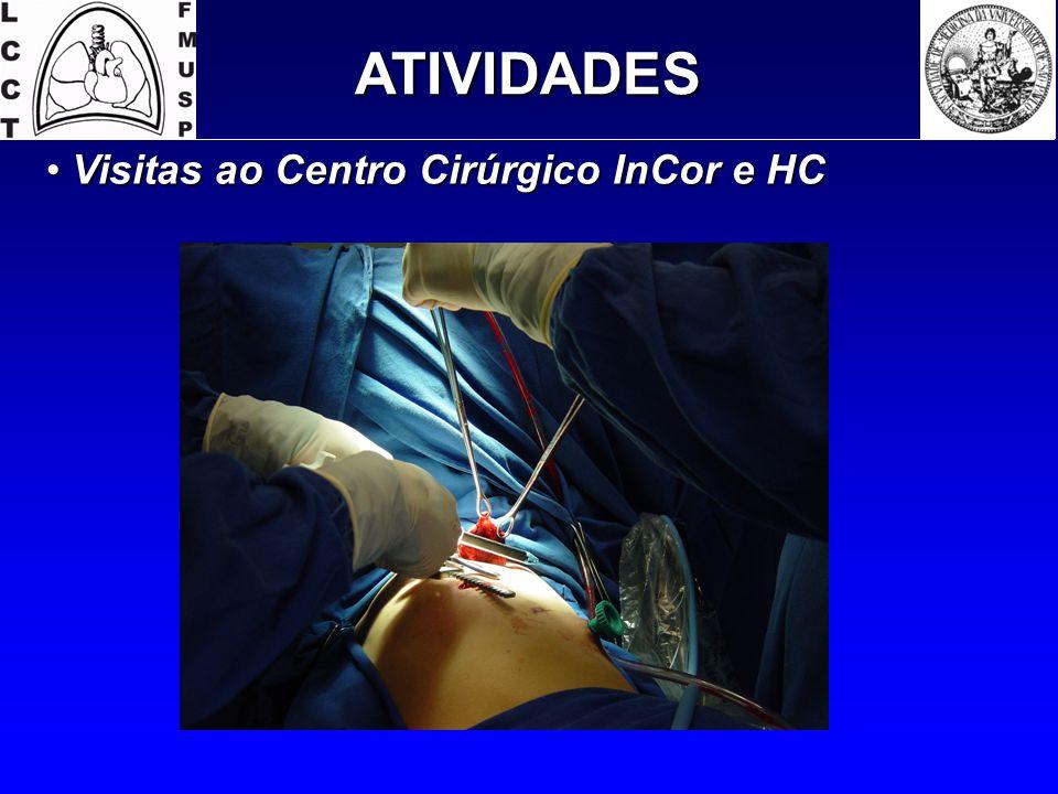 ATIVIDADES Visitas ao Centro Cirúrgico InCor e HC