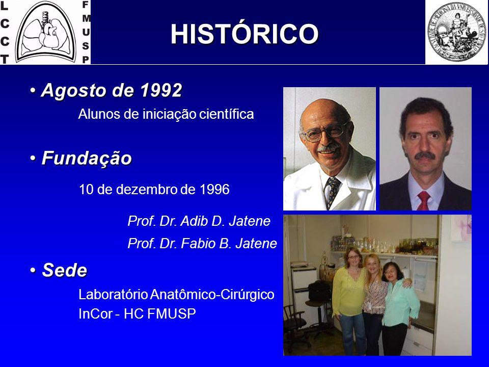 HISTÓRICO Prof. Dr. Adib D. Jatene Agosto de 1992 Fundação
