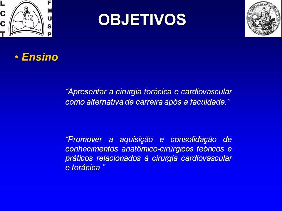 OBJETIVOS Ensino. Apresentar a cirurgia torácica e cardiovascular como alternativa de carreira após a faculdade.