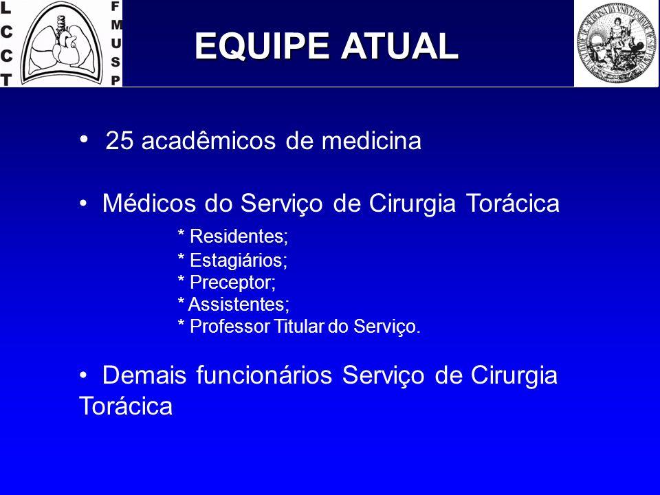 EQUIPE ATUAL 25 acadêmicos de medicina