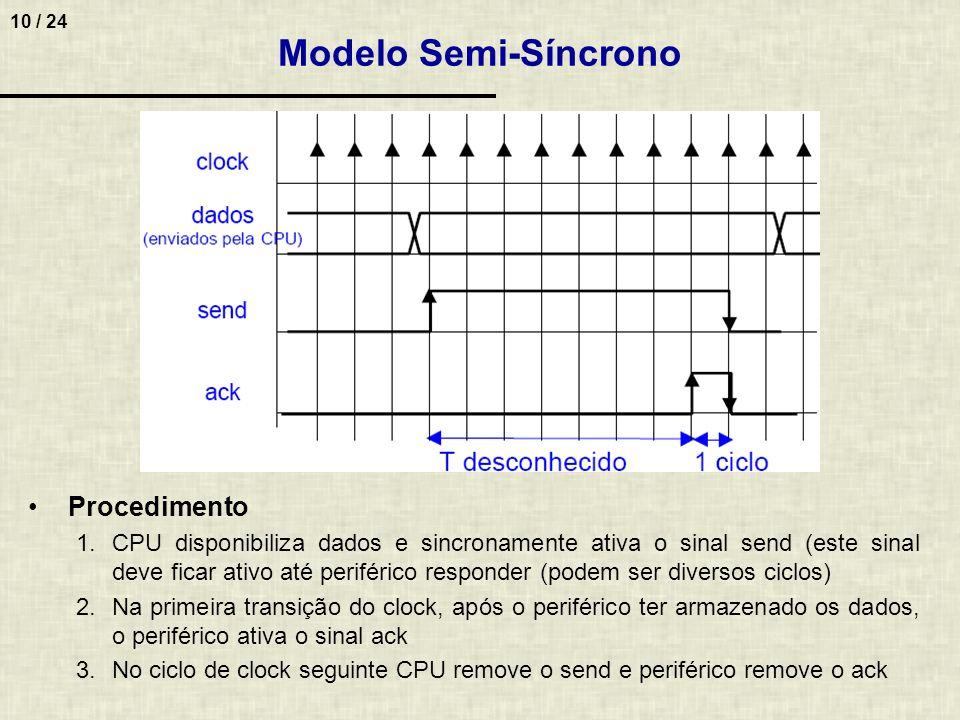 Modelo Semi-Síncrono Procedimento