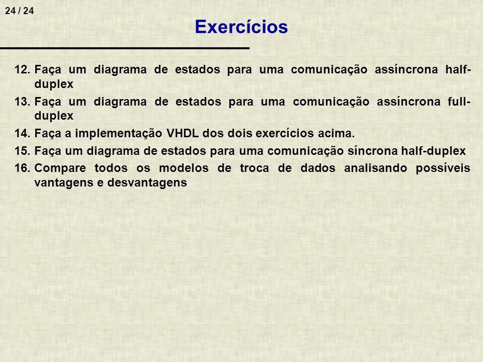 Exercícios Faça um diagrama de estados para uma comunicação assíncrona half-duplex.