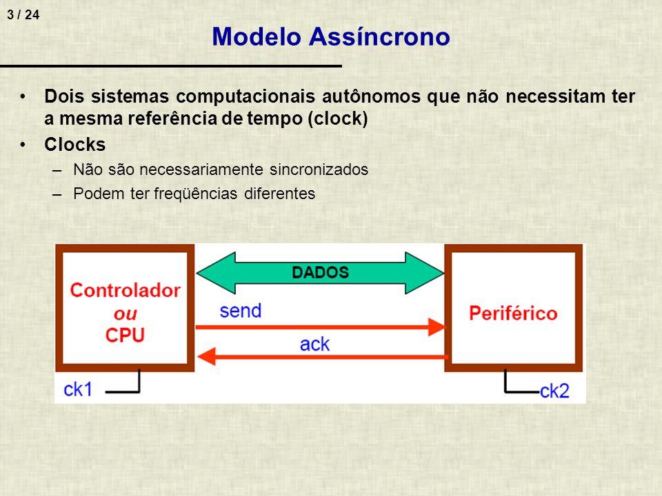 Modelo Assíncrono Dois sistemas computacionais autônomos que não necessitam ter a mesma referência de tempo (clock)