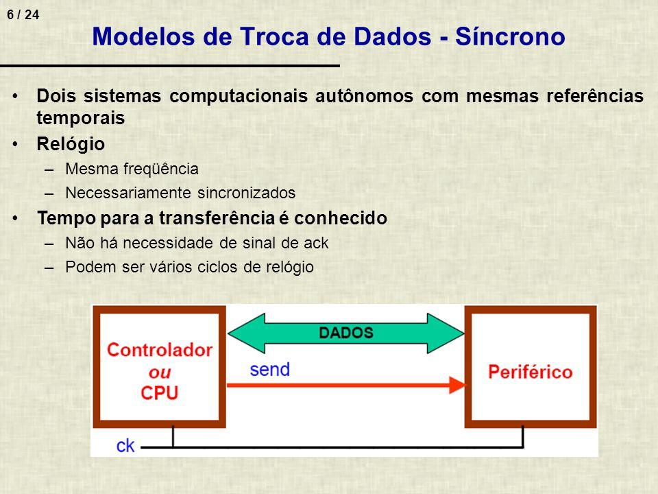 Modelos de Troca de Dados - Síncrono