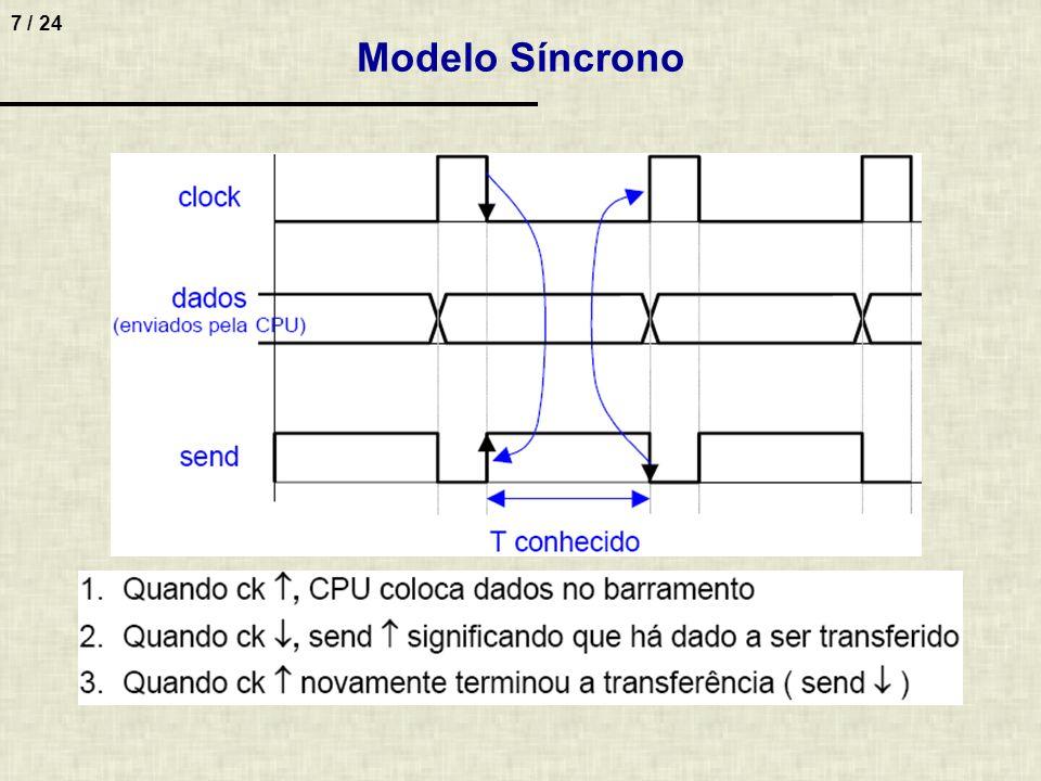 Modelo Síncrono