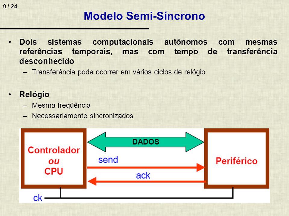 Modelo Semi-Síncrono Dois sistemas computacionais autônomos com mesmas referências temporais, mas com tempo de transferência desconhecido.