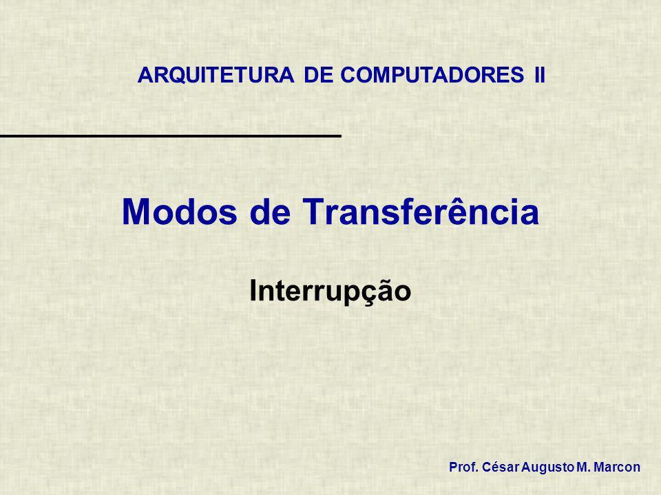 Modos de Transferência Interrupção