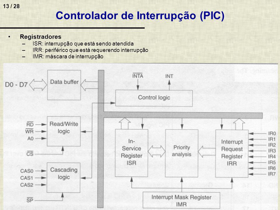 Controlador de Interrupção (PIC)