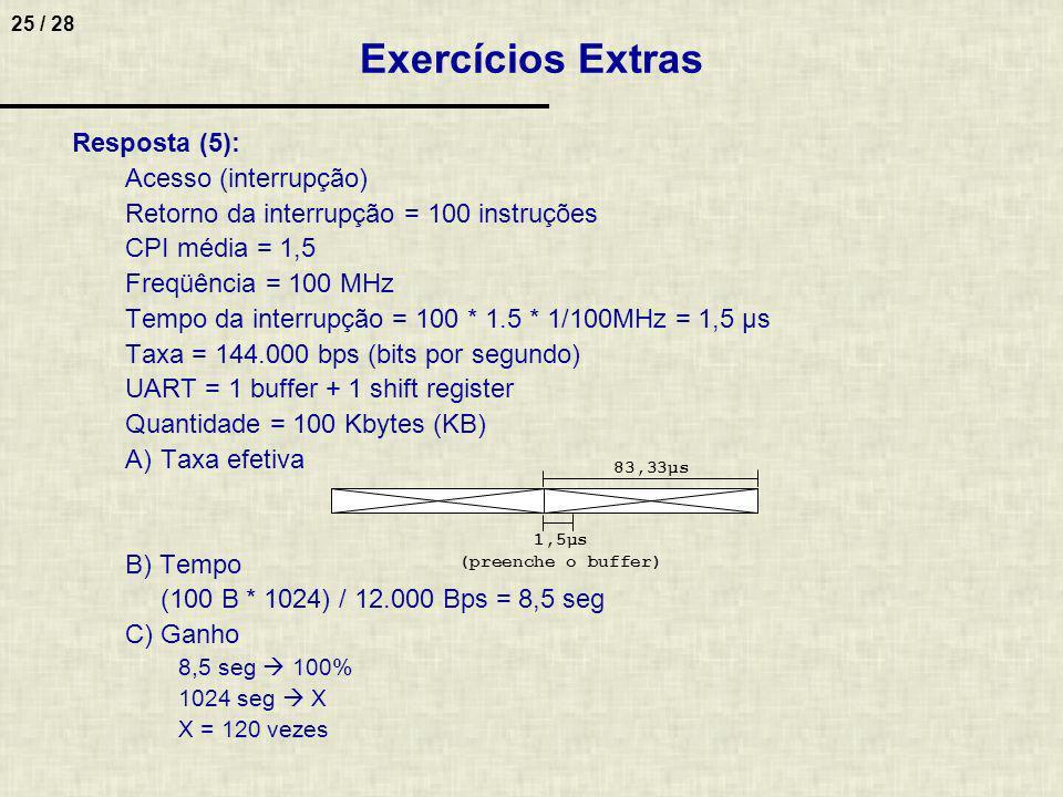 Exercícios Extras Resposta (5): Acesso (interrupção)