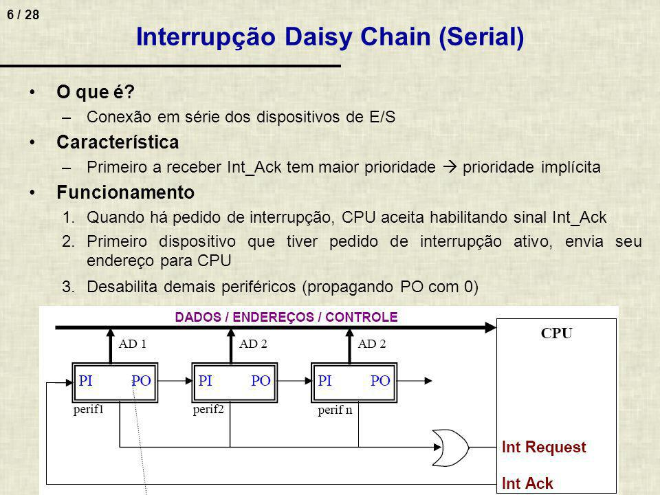 Interrupção Daisy Chain (Serial)
