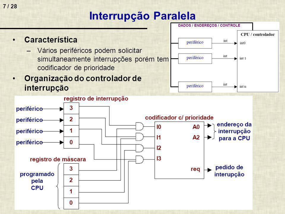 Interrupção Paralela Característica
