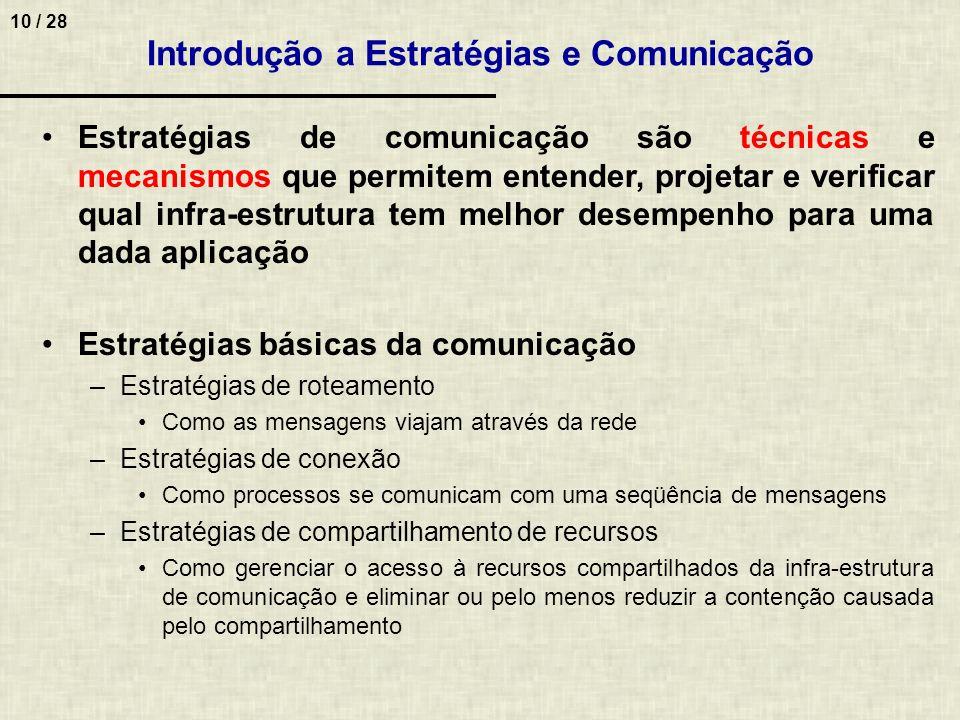 Introdução a Estratégias e Comunicação