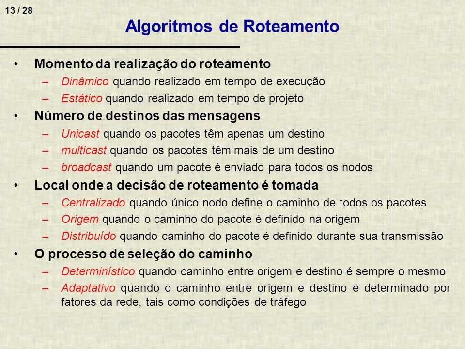 Algoritmos de Roteamento