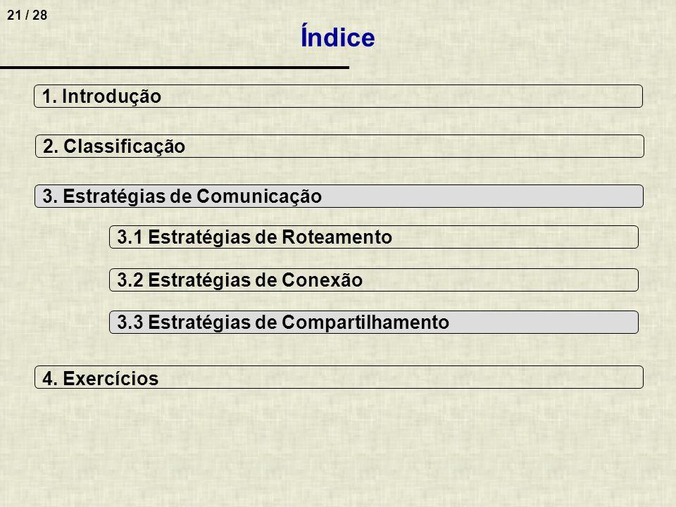 Índice 1. Introdução 2. Classificação 3. Estratégias de Comunicação