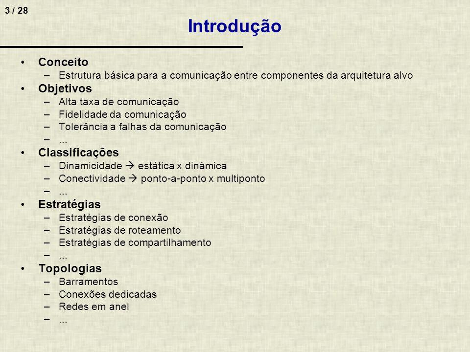 Introdução Conceito Objetivos Classificações Estratégias Topologias