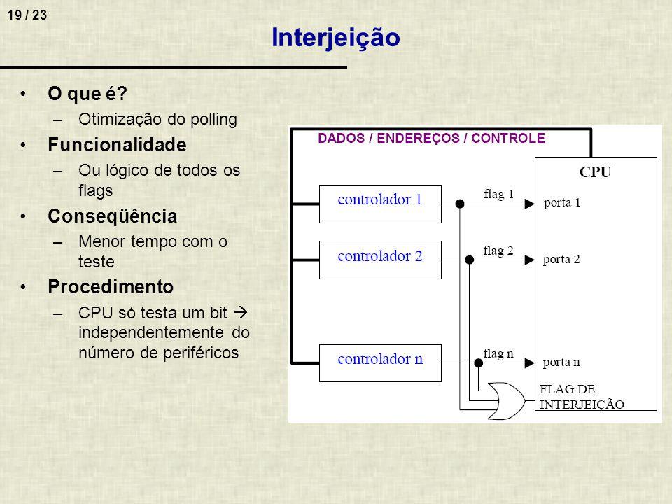 Interjeição O que é Funcionalidade Conseqüência Procedimento