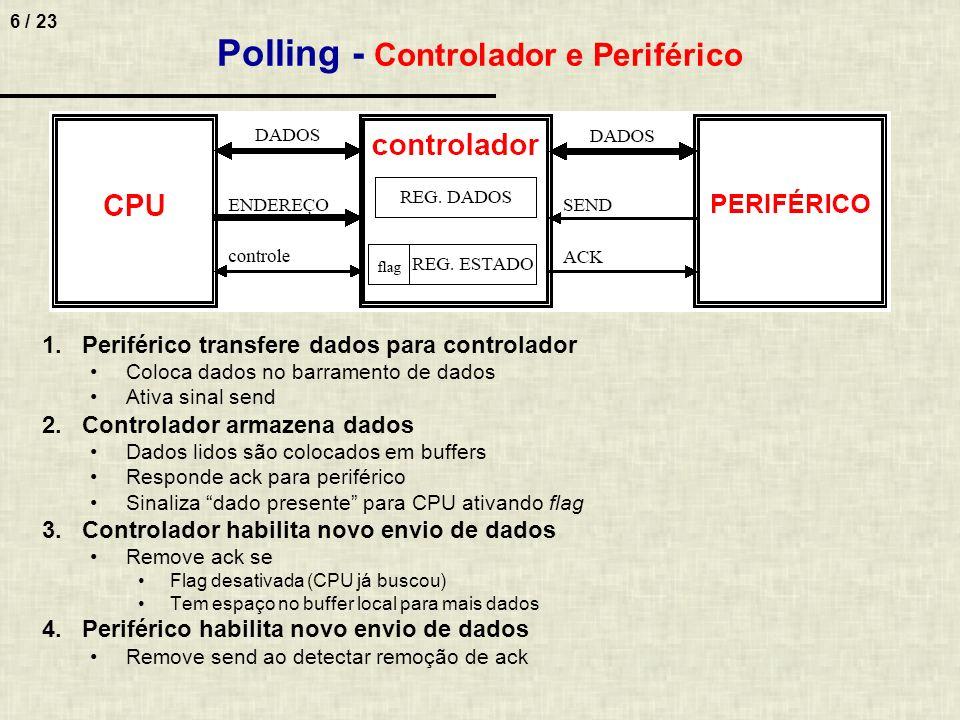 Polling - Controlador e Periférico