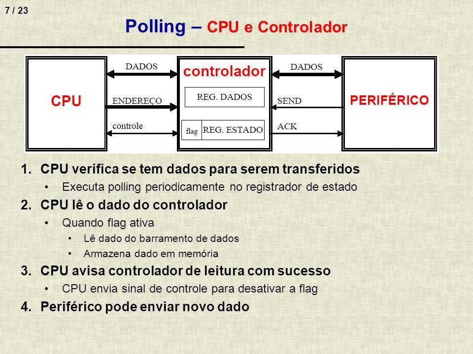 Polling – CPU e Controlador