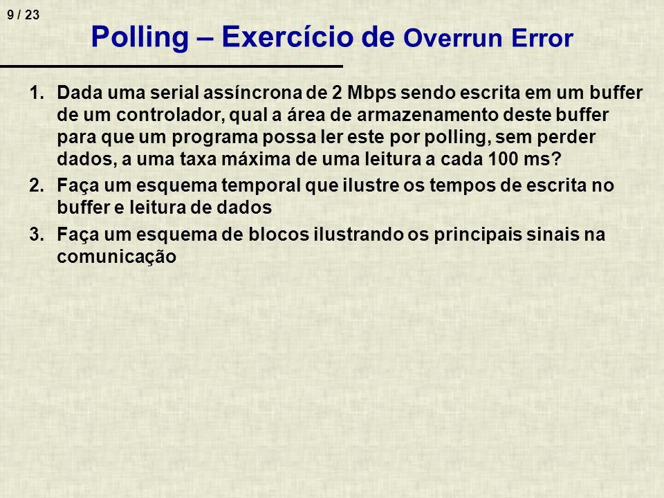 Polling – Exercício de Overrun Error