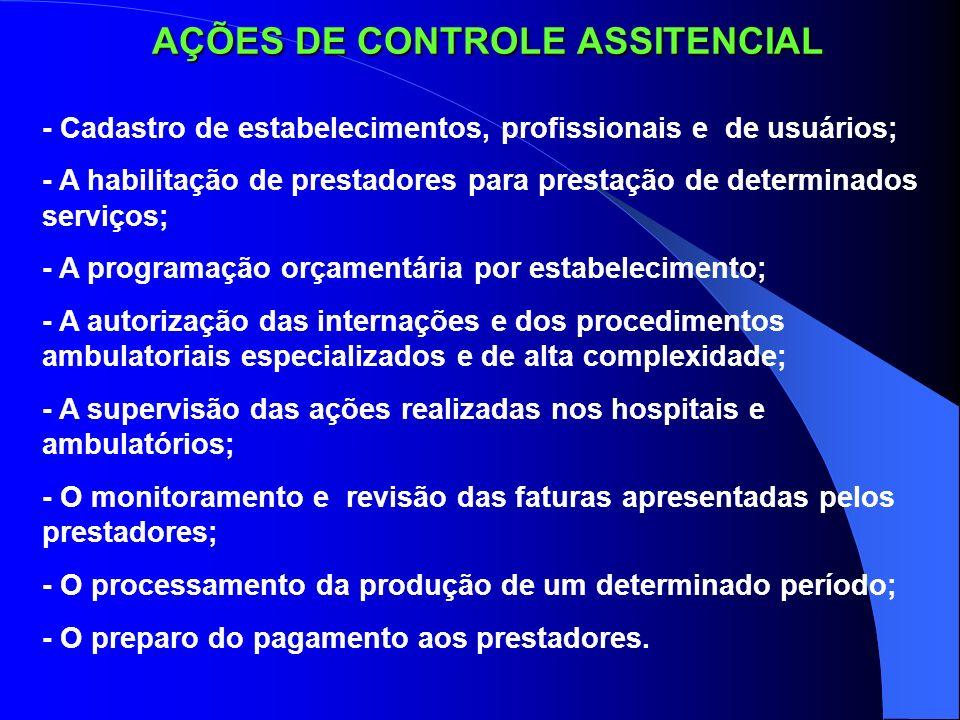 AÇÕES DE CONTROLE ASSITENCIAL
