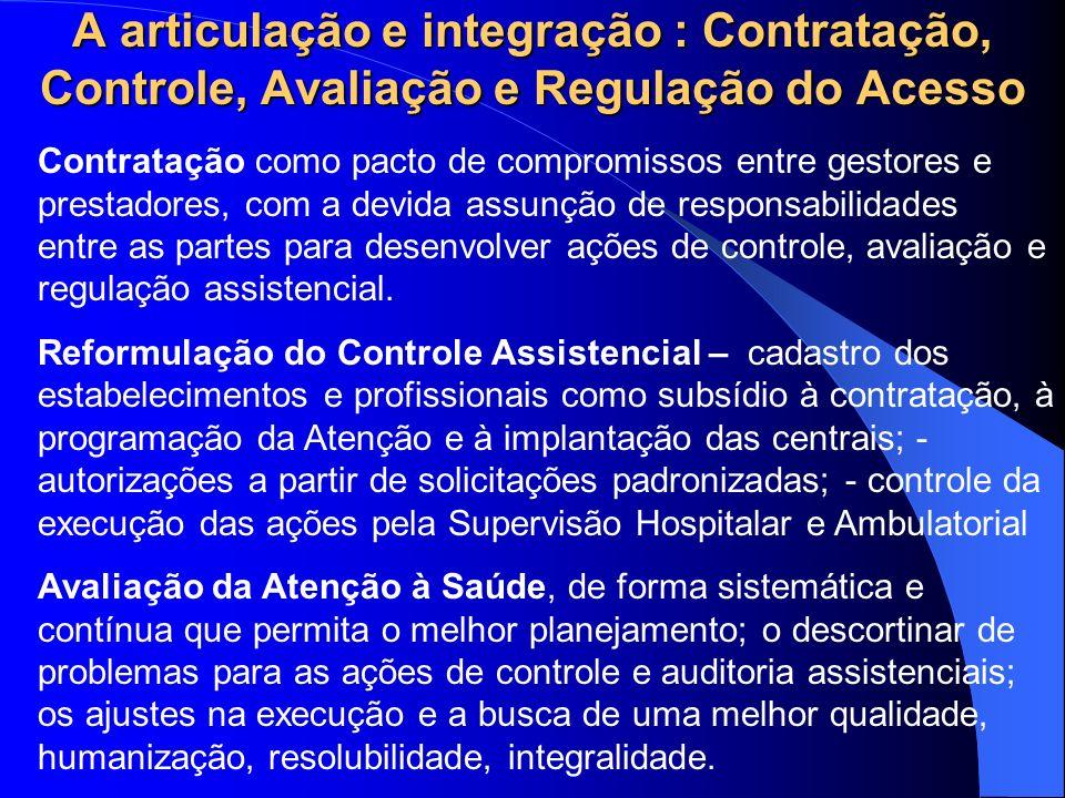 A articulação e integração : Contratação, Controle, Avaliação e Regulação do Acesso