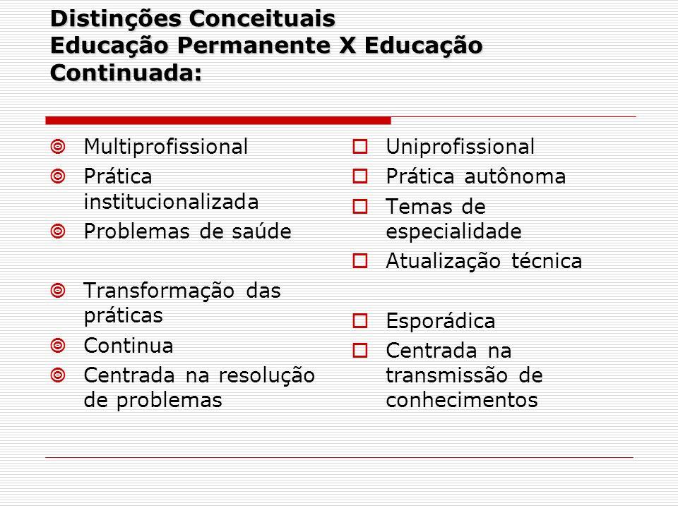 Distinções Conceituais Educação Permanente X Educação Continuada: