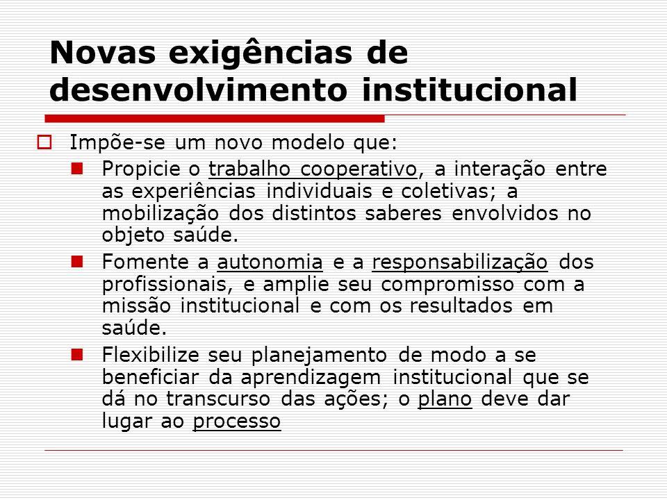 Novas exigências de desenvolvimento institucional